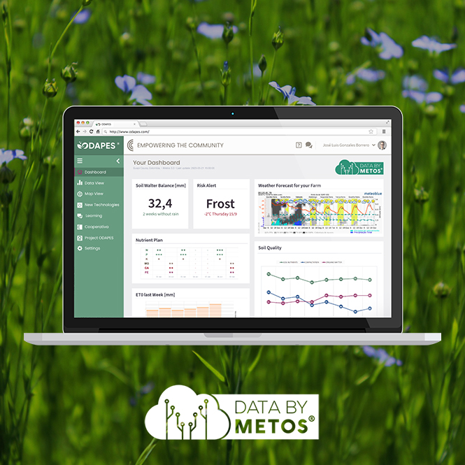 DATA BY METOS BRAND USE